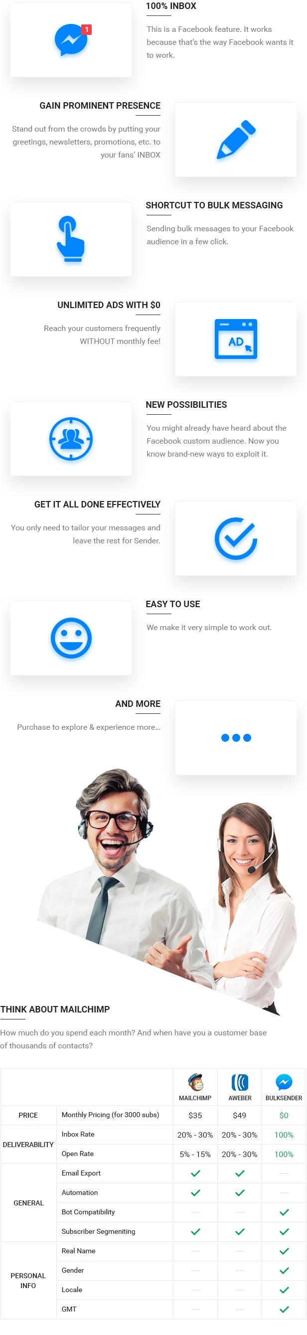 Messenger Bulksender Features