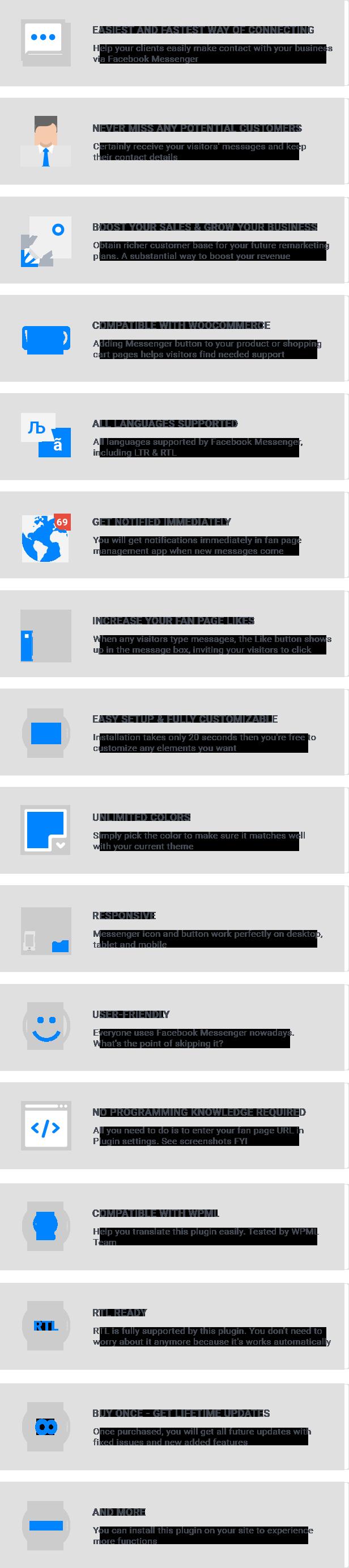 WordPressの機能のためのFacebookのメッセンジャー